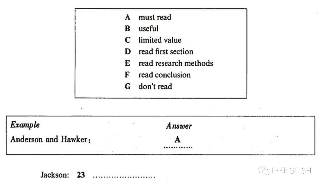 雅思听力 | 雅思听力变难了?其实无词阅读听力法时代早就已经过去了!