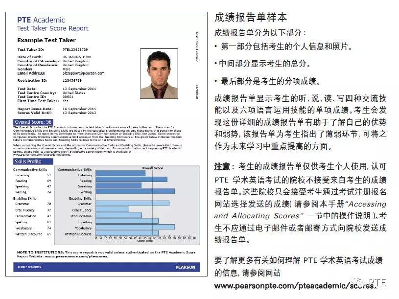考生手册(一) | PTE考试概述