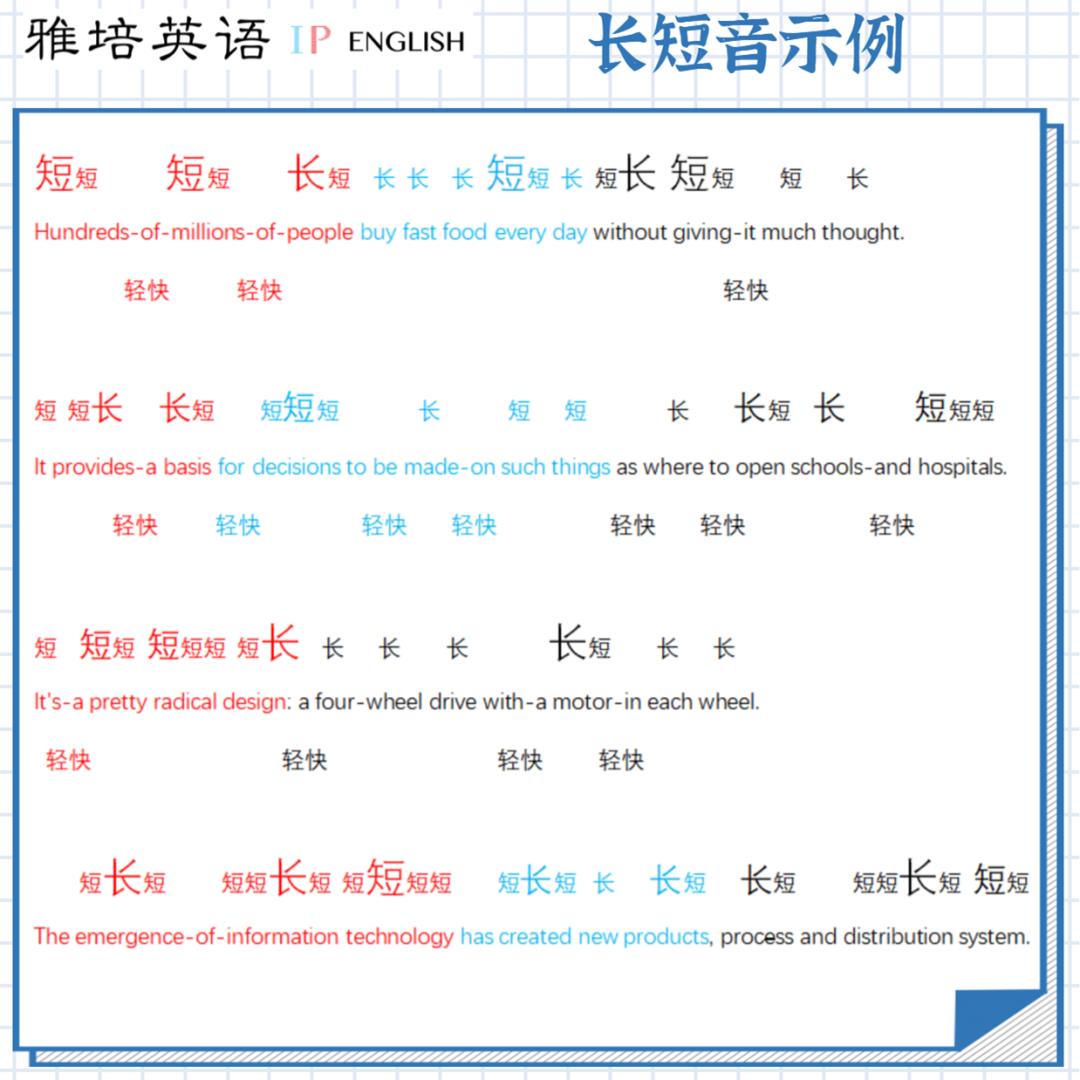 常见PTE口语错误:语速越快越好 & 纠正方法